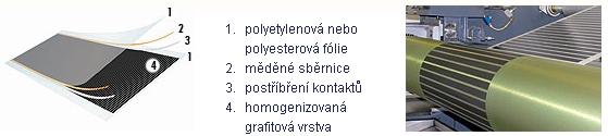 http://www.nejlevnejsi-topeni.cz/wp-includes/images/ecofilmvyroba.jpg